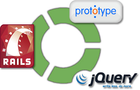 Rails, Prototype, and JQuery in Harmony (or how to replace Prototype